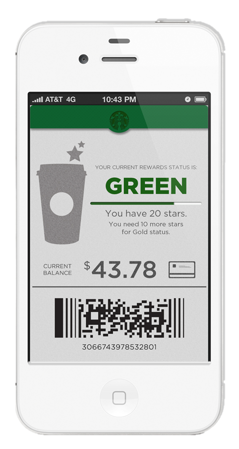 Starbucks' mobile app rewards the behavior of buying coffee, which is exactly the behavior they want to encourage.