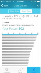 Flywheel rankings--I'm the bright blue bar at the very top!