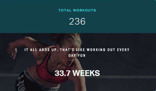 totalworkouts_MMR
