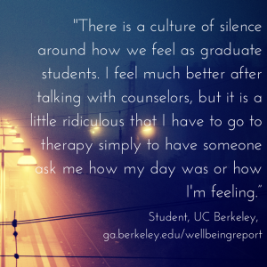 """There is a culture of silence around how we feel as graduate students. I feel much better after talking with counselors, but it is a little ridiculous that I have to go to therapy simply to have someone ask me how my day was or how I'm feeling."" Quote from UC Berkeley Student"